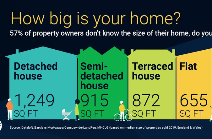 Area Guide How big is your home?
